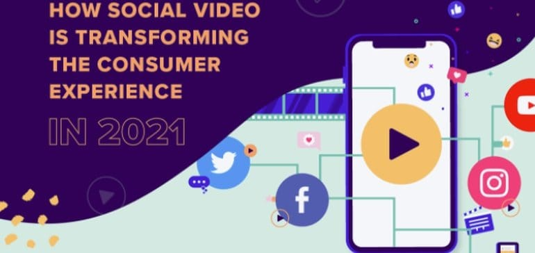 How Video is Influencing Consumer Decision-Making in 2021 [Infographic]