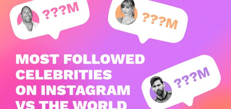 The Most Followed Celebrities on Instagram in Comparison to National Populations [Infographic]