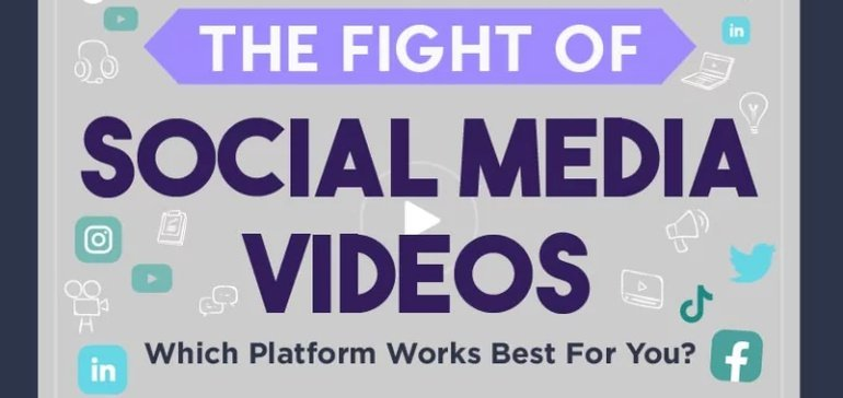 How to Succeed with Video on Each Social Network [Infographic]