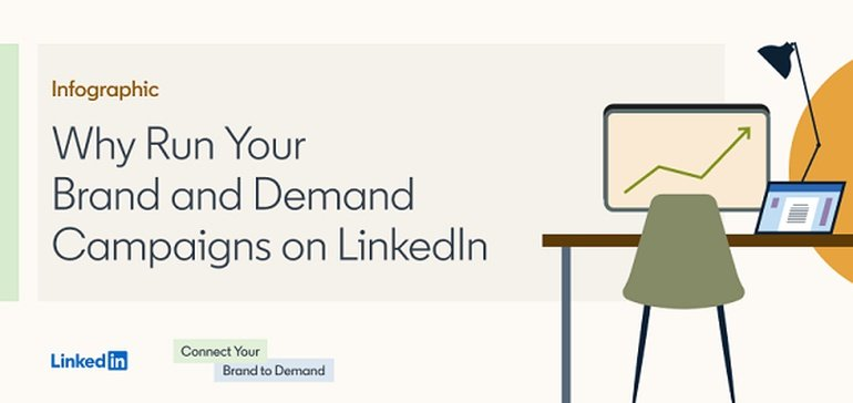 LinkedIn Outlines the Strength of its Reach and Ad Targeting Options [Infographic]