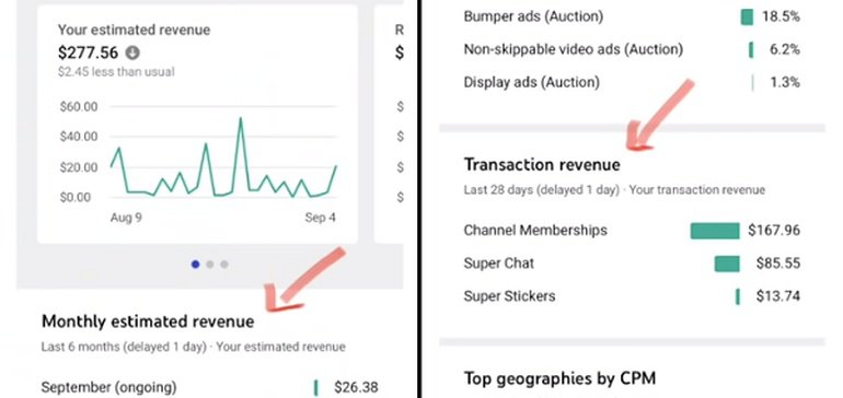 YouTube Adds New Analytics on Mobile, Expands Merch Listings to More Regions