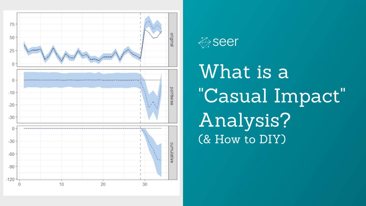 What Is a Causal Impact Analysis and Why Should You Care?