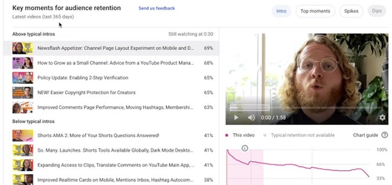 YouTube Launches Improved Viewer Retention Insights to Help Guide Your Content Approach